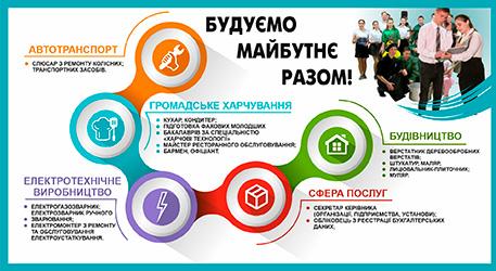 """Державний професійно-технічний навчальний заклад """"Шосткинське вище професійне училище"""""""
